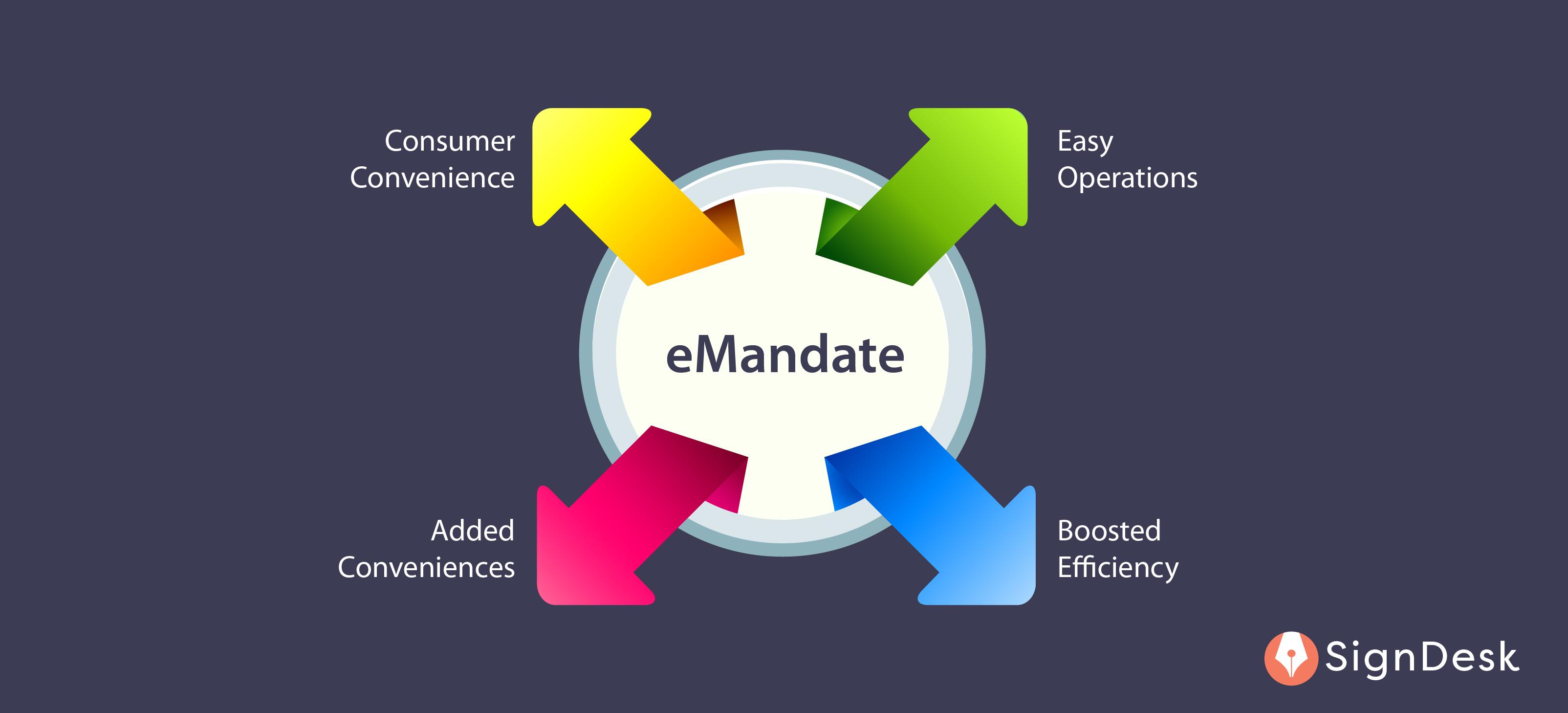 Advantages of eMandate