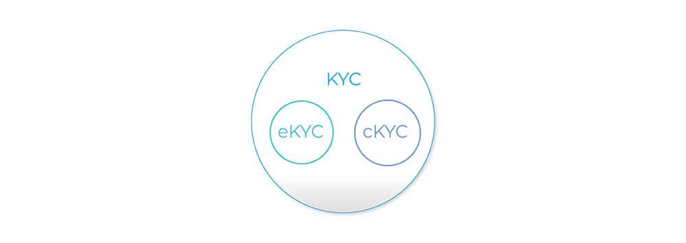 Venn-diagram-CKYC